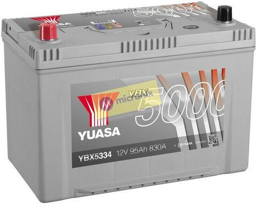 YBX5334