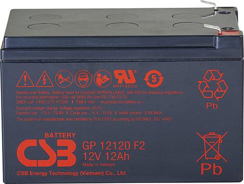 GP12120F2