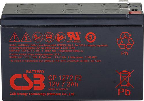 GP1272F2